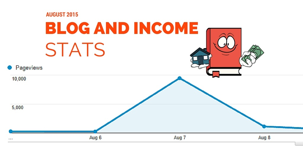Blog and Income report August 2015
