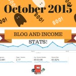 Blog Income Report and Traffic Stats – October 2015 (5th month of blogging!)