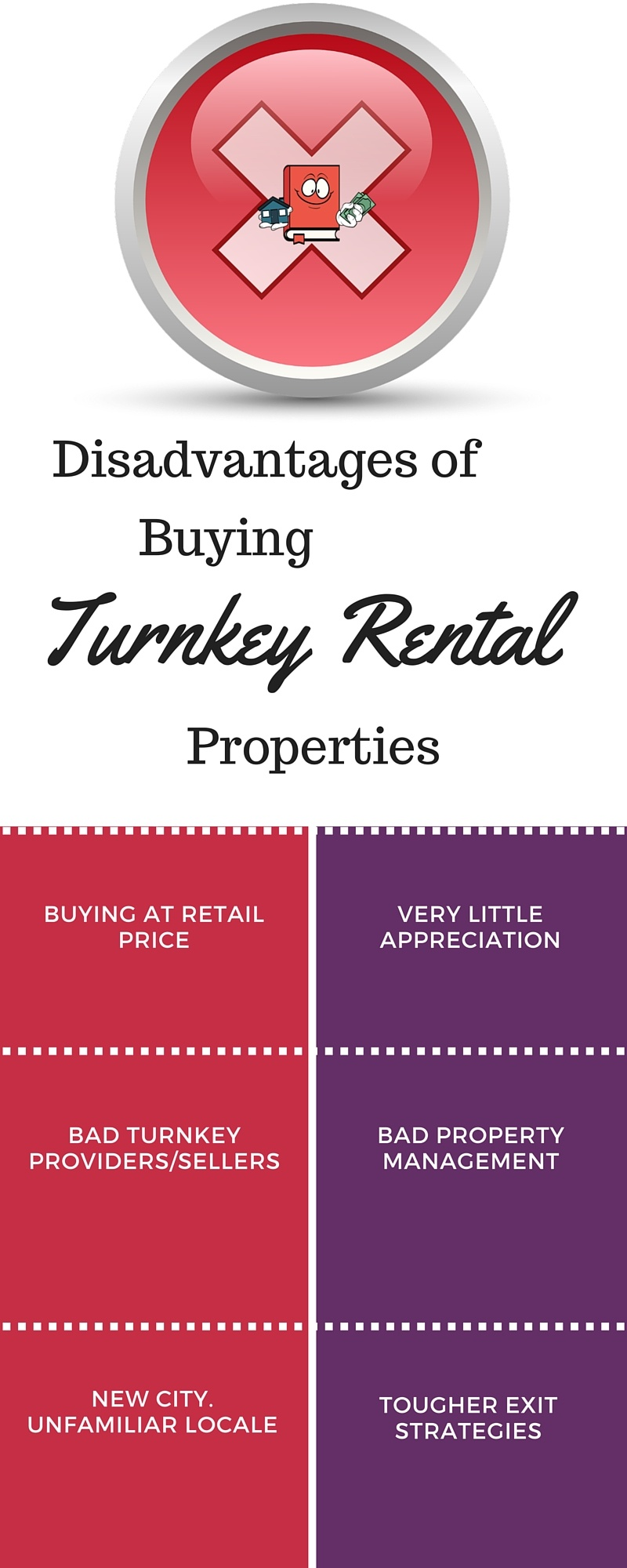 DISADVANTAGES OF BUYING TURNKEY RENTALS - infographic