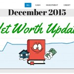 December 2015 Net Worth Update