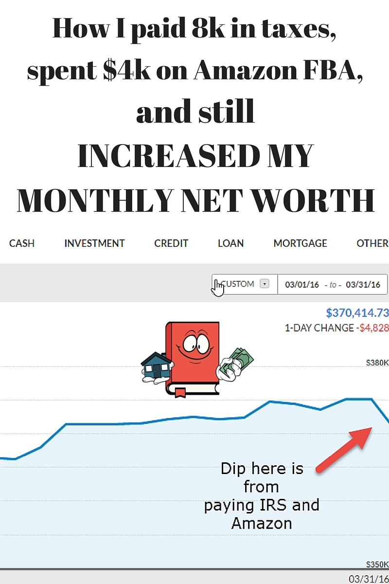 MARCH NET WORTH UPDATE