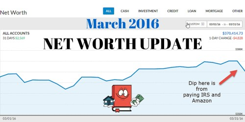 March 2016 Net Worth Update