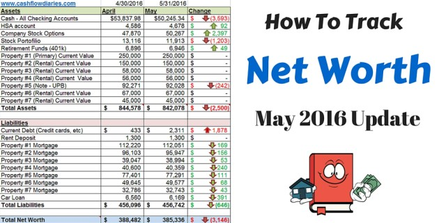 may 2016 net worth update