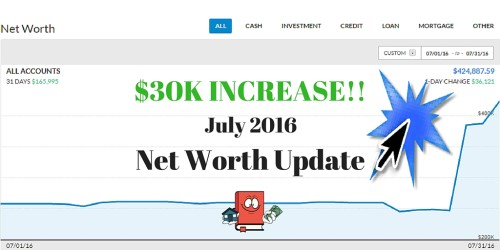 July 2016 Net Worth Update