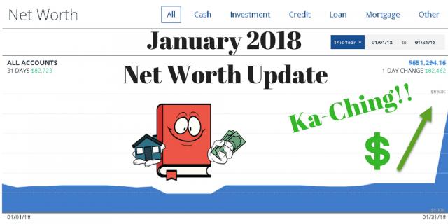 january net worth update