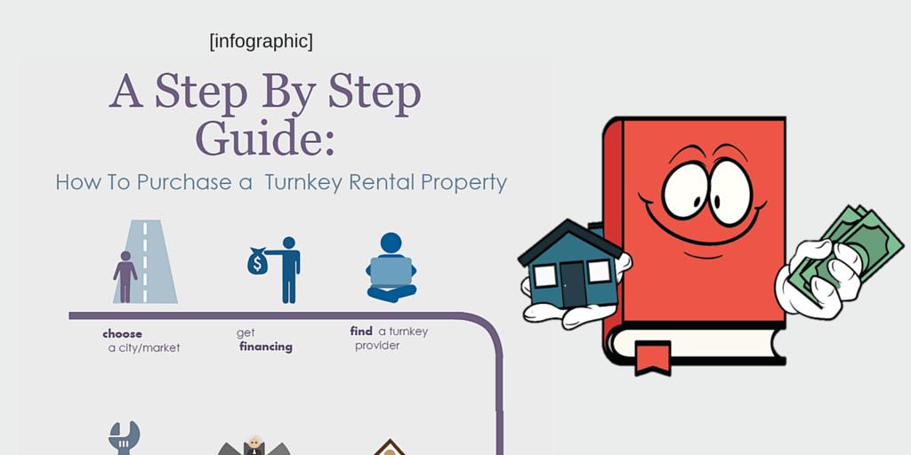 step by step turnkey